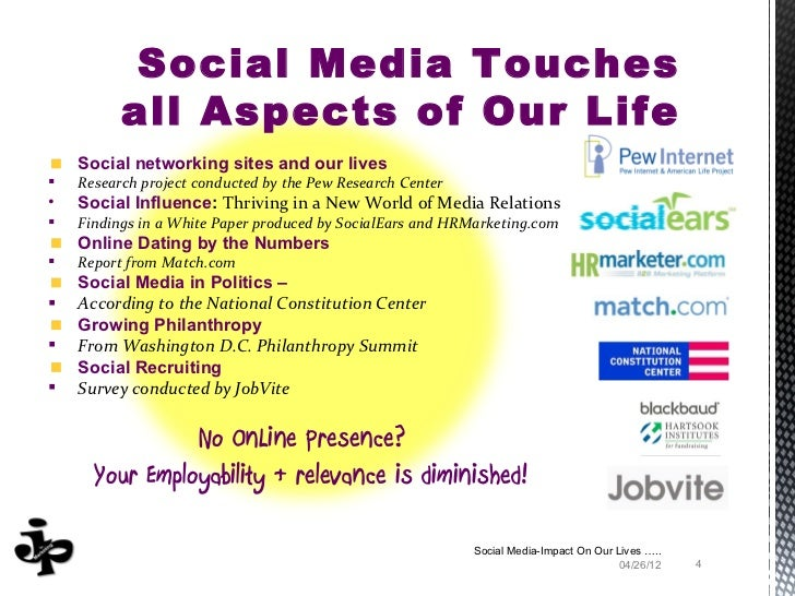 social networking site thesis