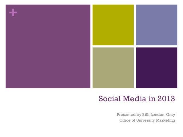 Social media in 2013