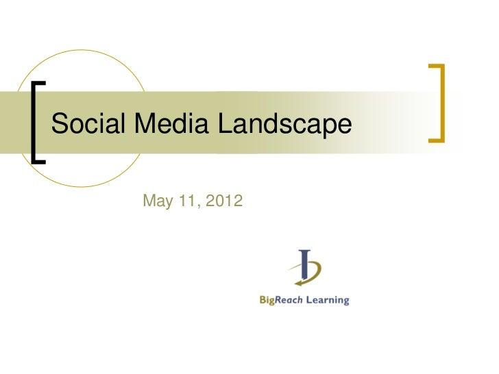 Social media insights for newspaper media sales professionals