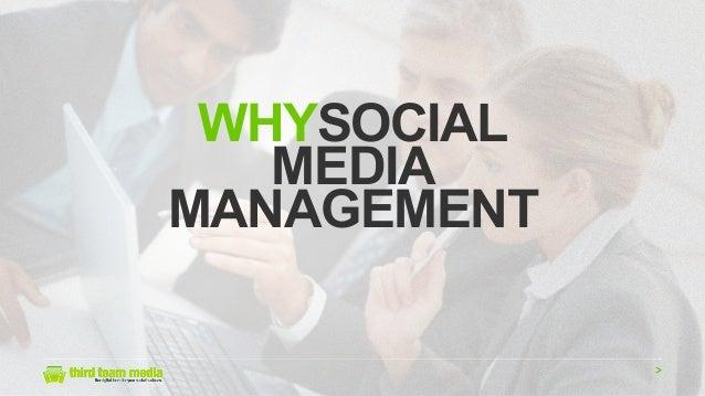 Social Media Management - Third Team Media Pitch Deck