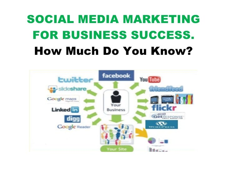 Social Media Marketing For Business Success Presentation