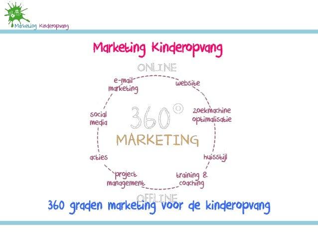 Marketing Kinderopvang  360 graden marketing voor de kinderopvang