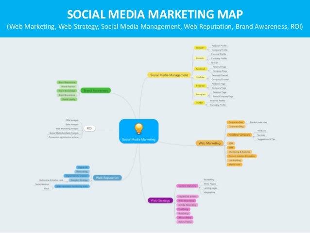 SOCIAL MEDIA MARKETING MAP (Web Marketing, Web Strategy, Social Media Management, Web Reputation, Brand Awareness, ROI)