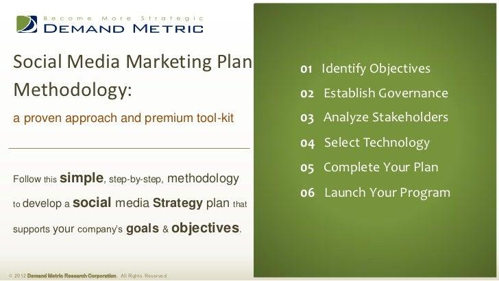 Social Media Marketing Plan methodology