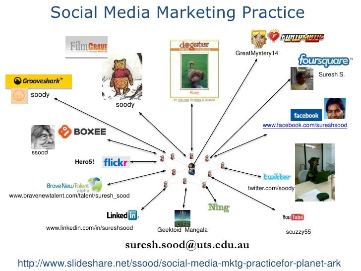 Social Media Marketing Practice<br />GreatMystery14<br />Suresh S.<br />soody<br />soody<br />www.facebook.com/sureshsood<...