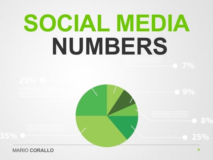 SOCIAL MEDIA     NUMBERSMARIO CORALLO