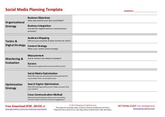 Social Media Marketing Plan Template | Best Business Template