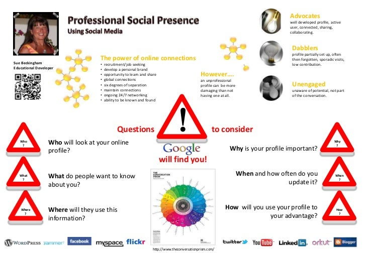 Advocates<br />well developed profile, active user, connected, sharing, collaborating.<br />Professional Social PresenceUs...