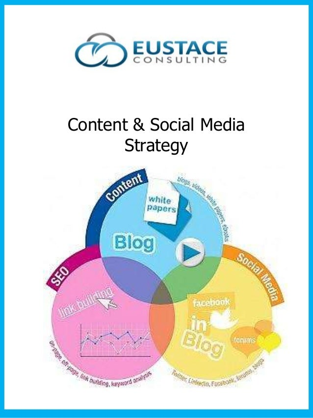 Content & Social Media Strategy