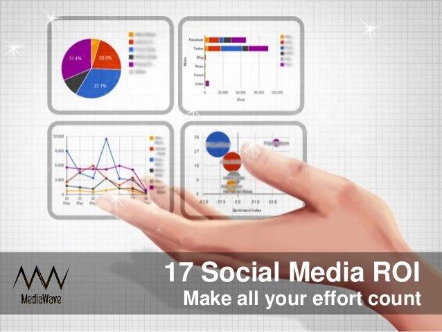 Social Media ROI, by Mediawave