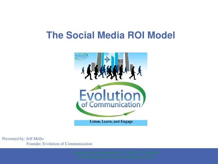 Social Media ROI Model