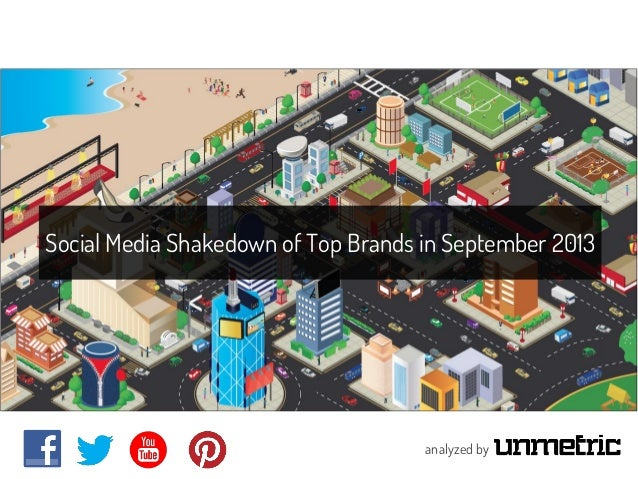 Social Media Shakedown of Top Brands in September 2013  analyzed by