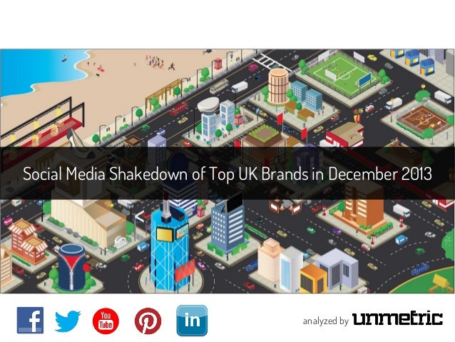 Social Media Shakedown of Top UK Brands in December 2013  analyzed by