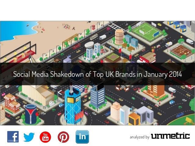 Top UK Brands on Social Media - January 2014