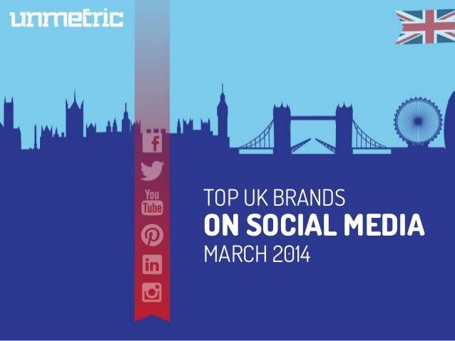 Social Media Shakedown of Top UK Brands in March 2014