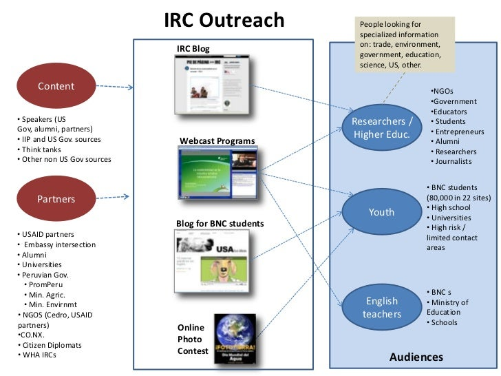IRC Outreach <br />People looking for specialized information on: trade, environment, government, education, science, US, ...