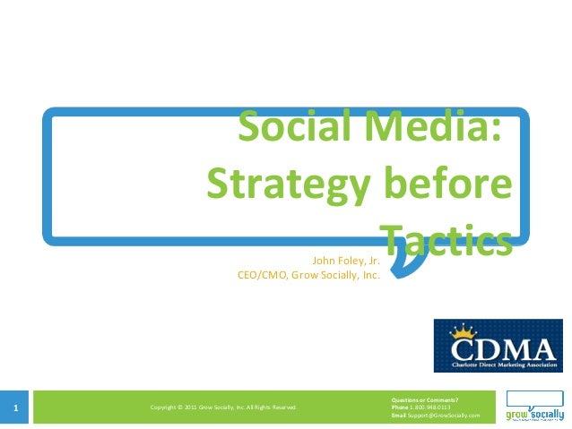 AuroIN SEO - Social Media Strategies