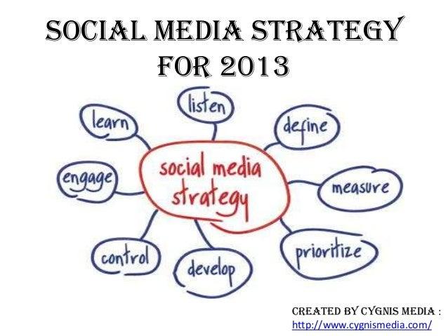 Social Media Strategy For 2013