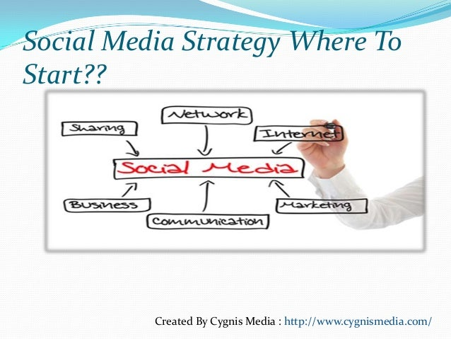 Social Media Strategy Where To Start??
