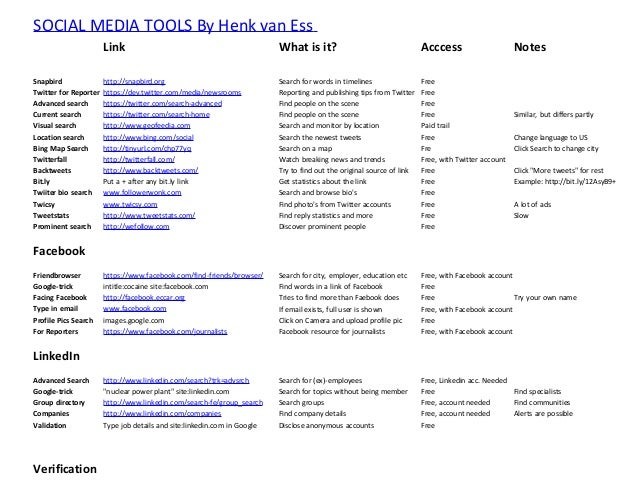 SOCIAL MEDIA TOOLS By Henk van EssLink What is it? Acccess NotesSnapbird http://snapbird.org Search for words in timeline...
