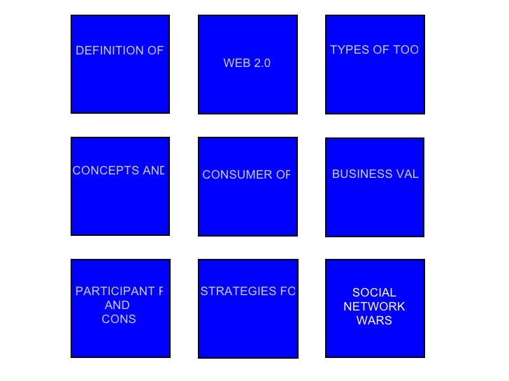 WEB 2.0 TYPES OF TOOLS AND THEIR USE CONCEPTS AND DEFINITIONS CONSUMER OPTIONS BUSINESS VALUE PARTICIPANT PROS AND  CONS...