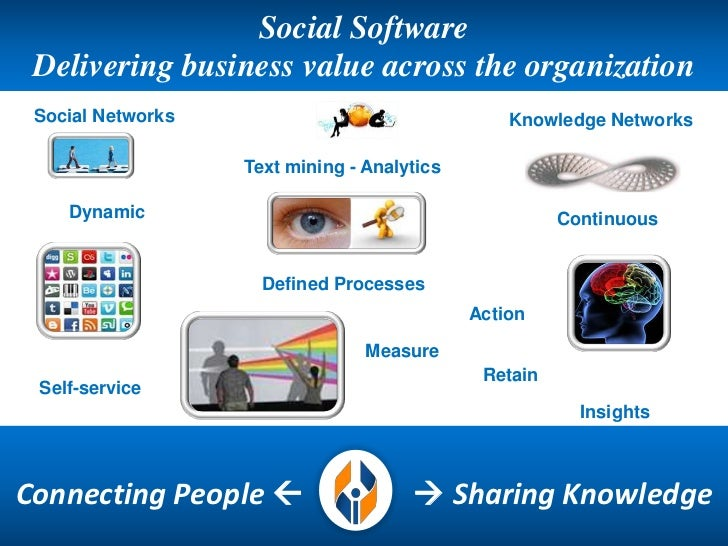 Social networking   text mining - analytics in km 13.dec.2011