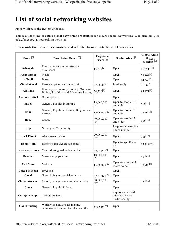 List of social networking websites - Wikipedia, the free encyclopedia                             Page 1 of 9     List of ...