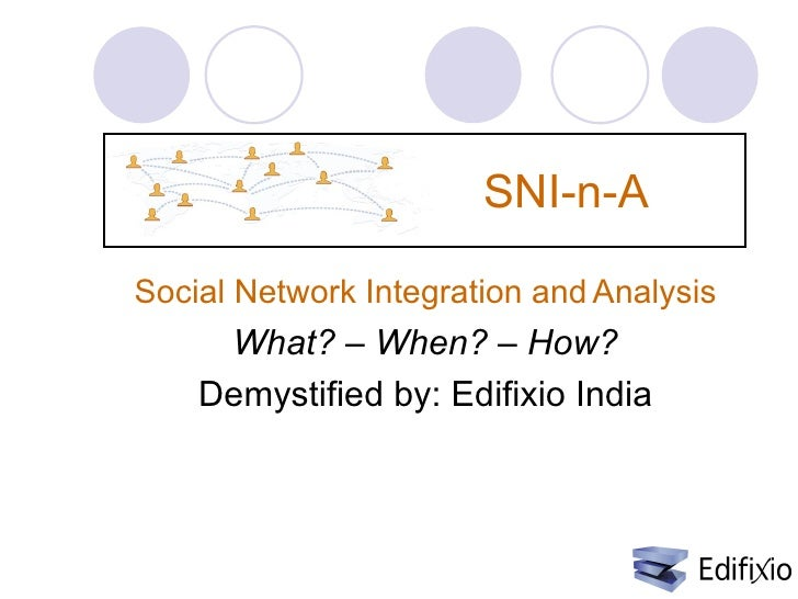 SNI-n-ASocial Network Integration and Analysis     What? – When? – How?    Demystified by: Edifixio India