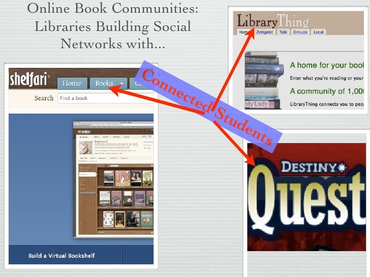 Online Book Communities: Libraries Building Social     Networks with...                 Co                   nn           ...