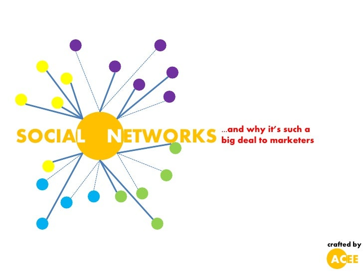 ...and why it's such a big deal to marketers<br />SOCIAL<br />NETWORKS<br />crafted by<br />ACEE<br />