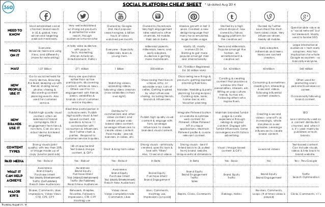 comparison of ethical theories chart