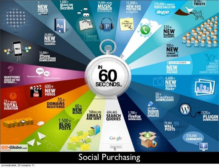 Social Purchasingponiedziałek, 22 sierpnia 11