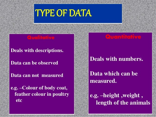 types of data analysis for dissertation Write an essay on the effects of global warming dissertation analysis of data anthony paul smith dissertation buy types of papers: essays research papers.