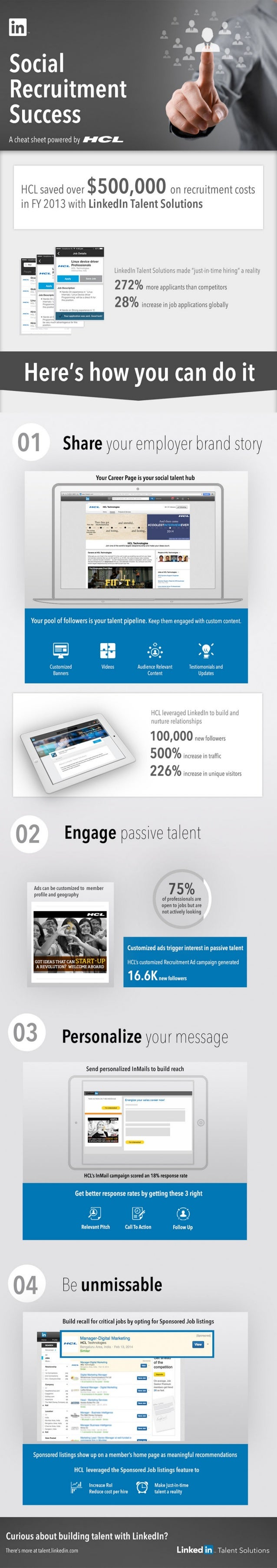 LinkedIn Social Recruitment Cheat Sheet Powered by HCL | Infographic