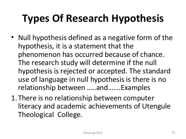 Research Hypothesis - Explorable