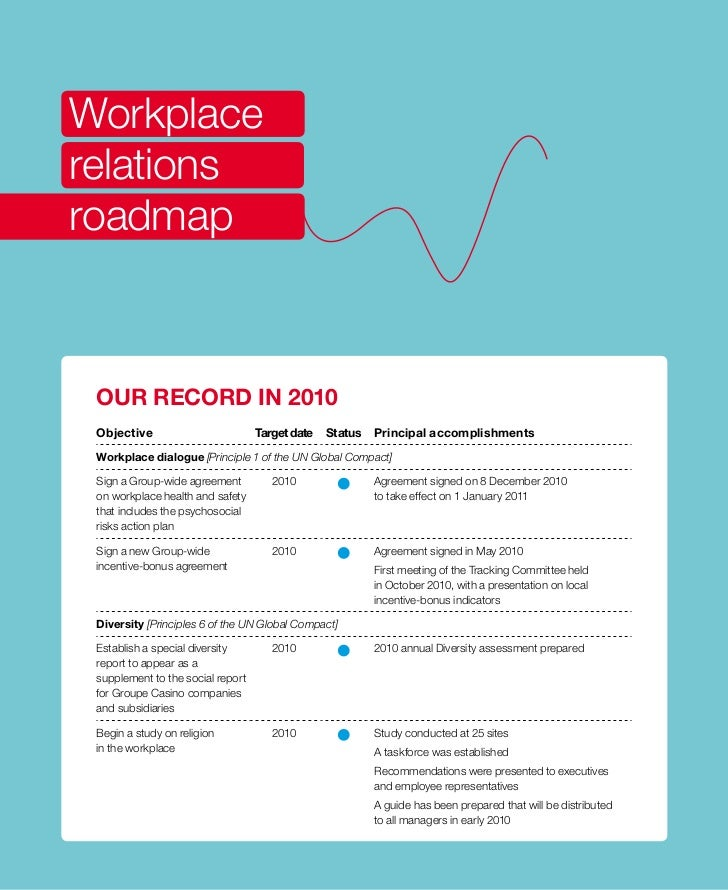 Workplacerelationsroadmap OUR RECORD IN 2010 Objective                         Target date   Status   Principal accomplish...