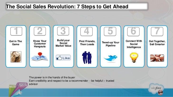 Social Media Sales and Marketing Revolution