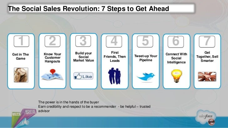 The Social Sales Revolution: 7 Steps to Get Ahead    1               2                   3                  4             ...