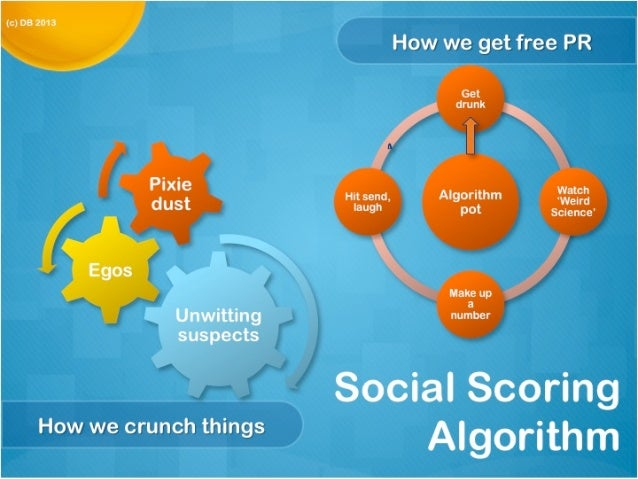 Behind the Curtain of Social Scoring