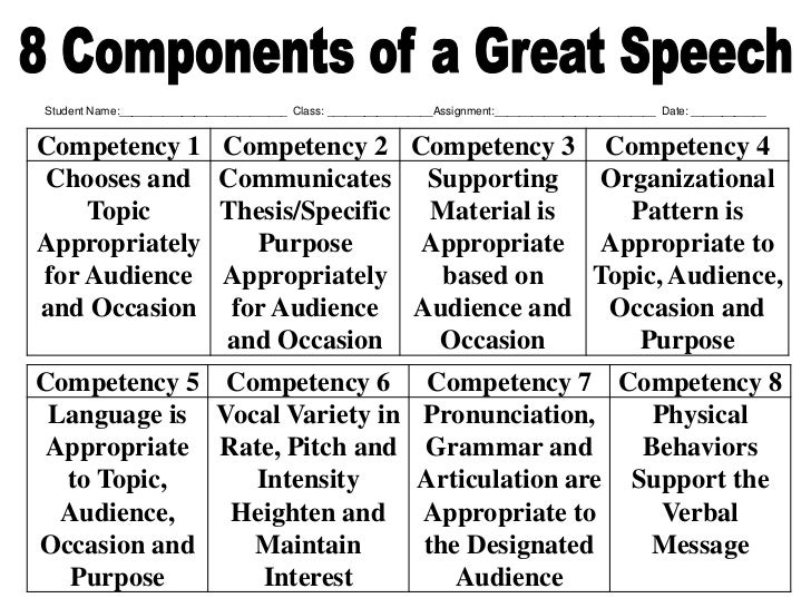 speech topics for grade 7
