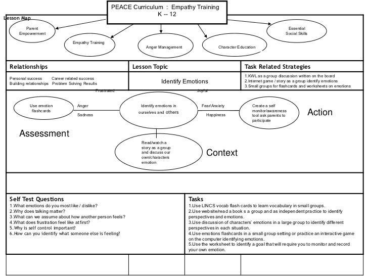 Social Skills Training Worksheets - Synhoff