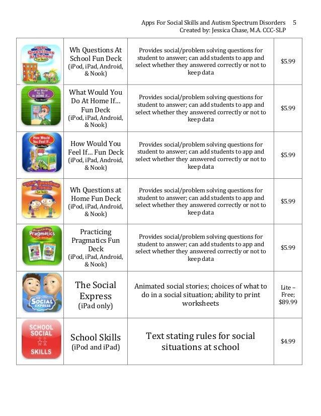 problem solving worksheets for kids
