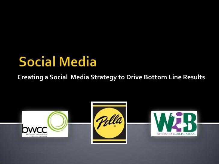 Creating Social Media Strategy