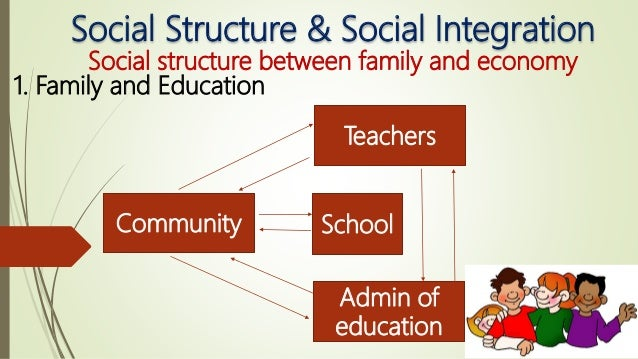 social integration and structural change in Social inclusion and volunteerism:  it affirmed social integration as a central goal of social development in order  earth that requires structural change,.