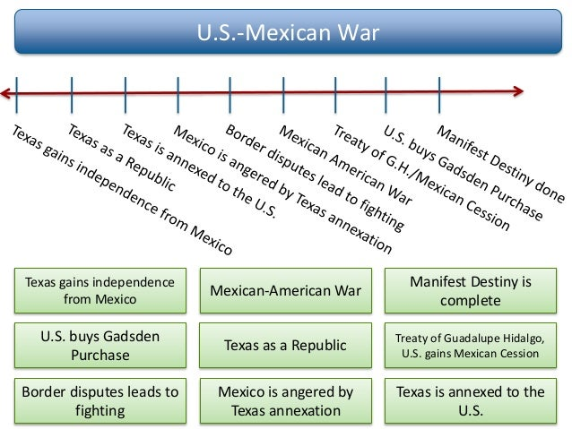 "mexican revolution timeline Chaos and confusion south of the border: the mexican revolution a student once told a history professor that ""history is a nightmare from which i can never wake up."