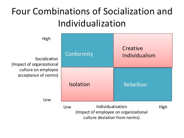 social systems and organizational culture Figure 3: structure diagram of organizational culture 20 figure 4: logo of  behaviors commonldy held by a society, being derived from social anthropology as.