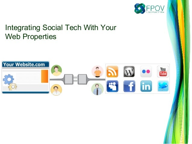 Integrating Social Tech With YourWeb Properties