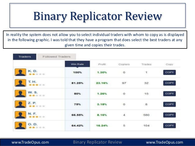 Binary option method review
