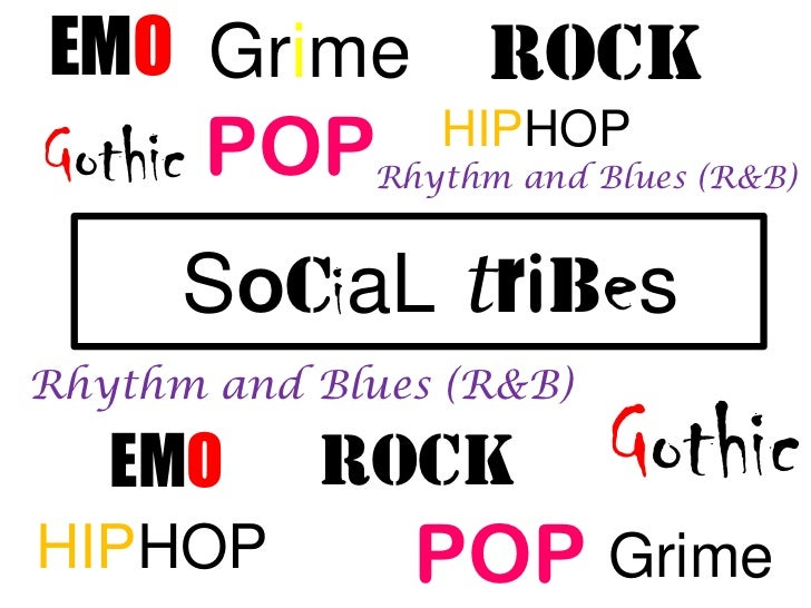 EMO Grime         RockGothic POP      HIPHOP             Rhythm and Blues (R&B)      SociaL tribesRhythm and Blues (R&B)  ...