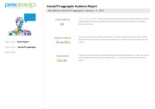 #socialTV-aggregate Audience Report                                   Key Metrics: #socialTV-aggregate | January - 2 - 201...